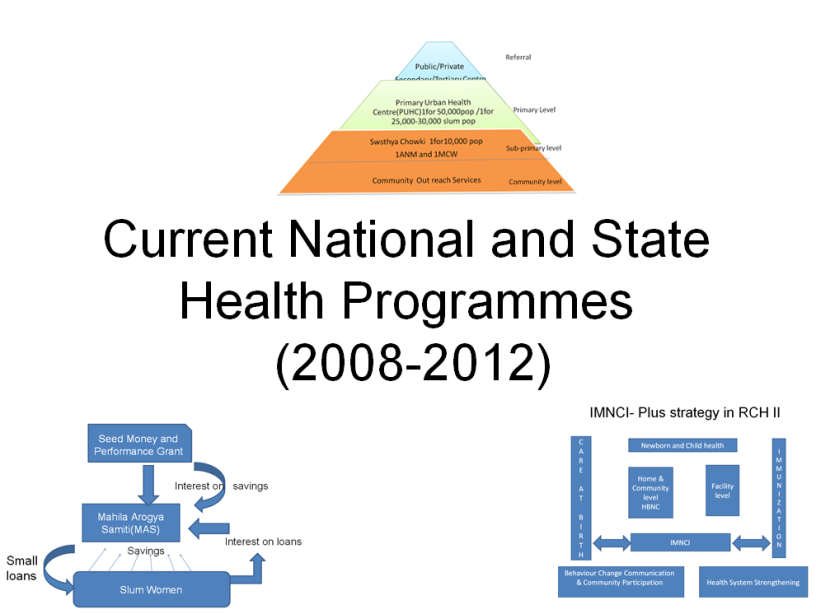 Current-national-and-state-health-programms(2008-2012)-community-health-nursing-ppt